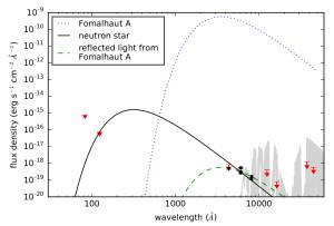fomalhaut_neutronstar_relectedlight